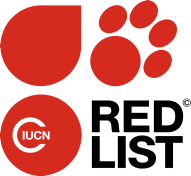 (IUCN) The International Union for Conservation of Nature Red List of Threatened Species