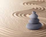 Meditation, contemplation and Pathworking