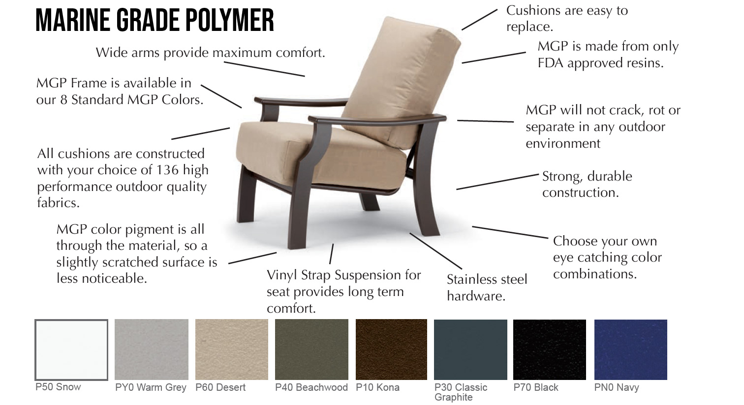 marine-grade-polymer-1.jpg