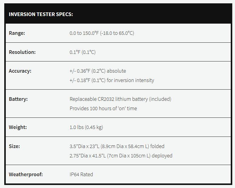 inversion-specs.jpg