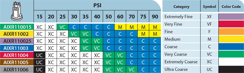 tj-aixr-drop-size-chart.jpg