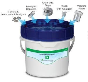 Amalgam Recycling Bucket