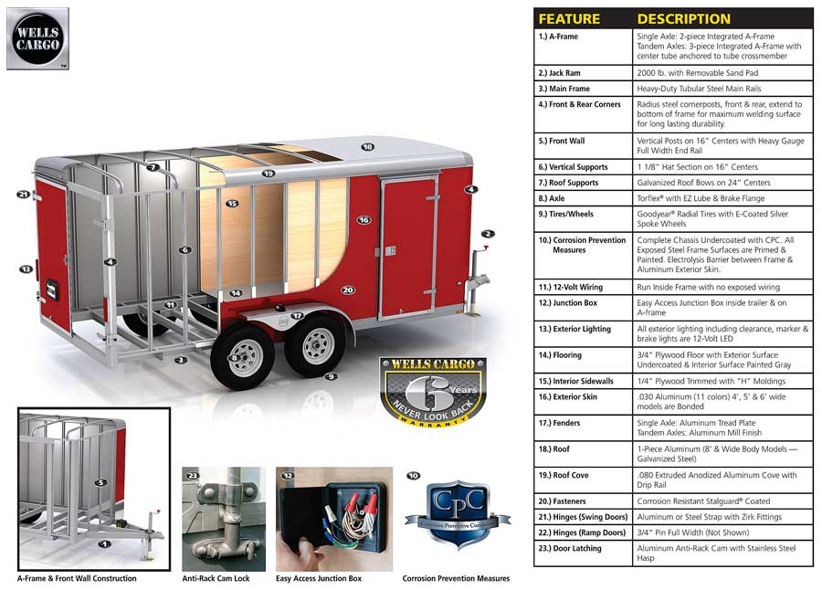 Wells Cargo V-Front 5' X 8' 2.75K Service Wagon Cargo Trailer #SW8-V on