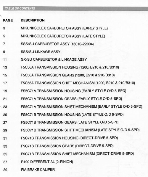 99996-M8015 Contents