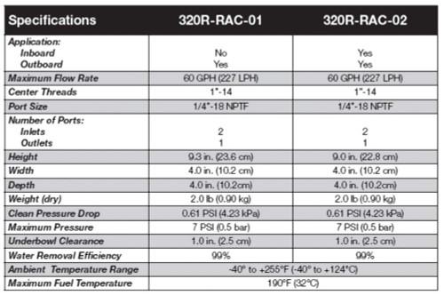 Racor 320R-RAC-02 MARINE GASOLINE FF/WS ASSY