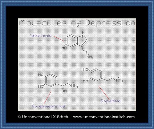 Molecules of Depression cross stitch pattern