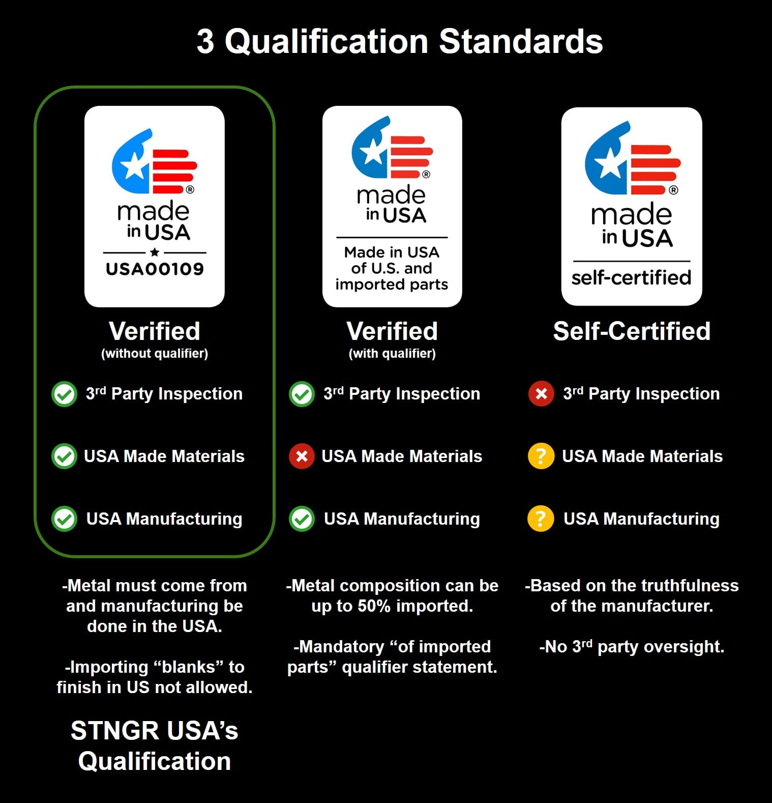 3-qualification-standards-min-min-1-.jpg