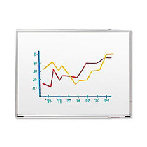 Sparco Aluminum Frame Dry-Erase Board, 96 inch; x 48 inch;