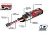 Traxxas 5000mAh 11.1V 25C Power Cell LiPo Battery w/iD Connector, 2872X