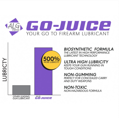 ALG Go-Juice Lubricant (4 oz.)