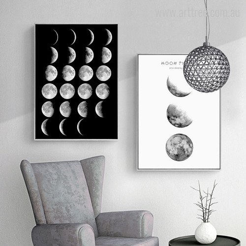 Amazing Moon Phases Provided by NASA Print