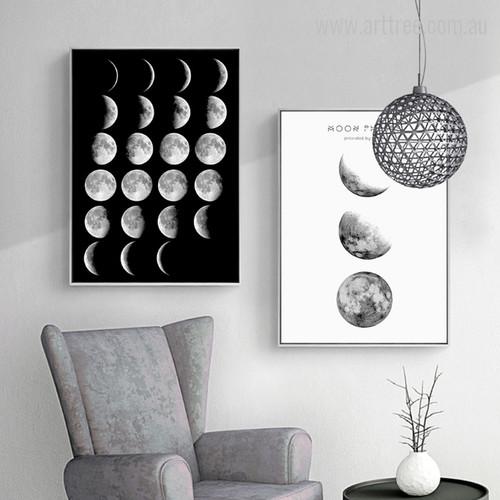 Amazing Moon Phases Provided by NASA Print