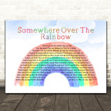 Israel Kamakawiwo'ole Somewhere Over The Rainbow Watercolour Rainbow & Clouds Song Lyric Wall Art Print