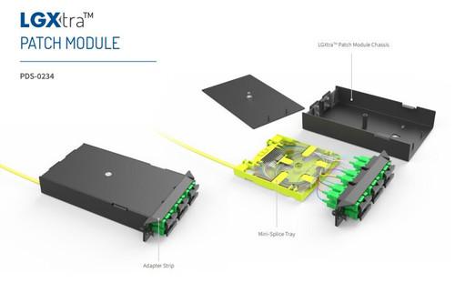 Wirewerks LGXtra SC Cassette Modules - LXPM-C12S , LXPM-C12A