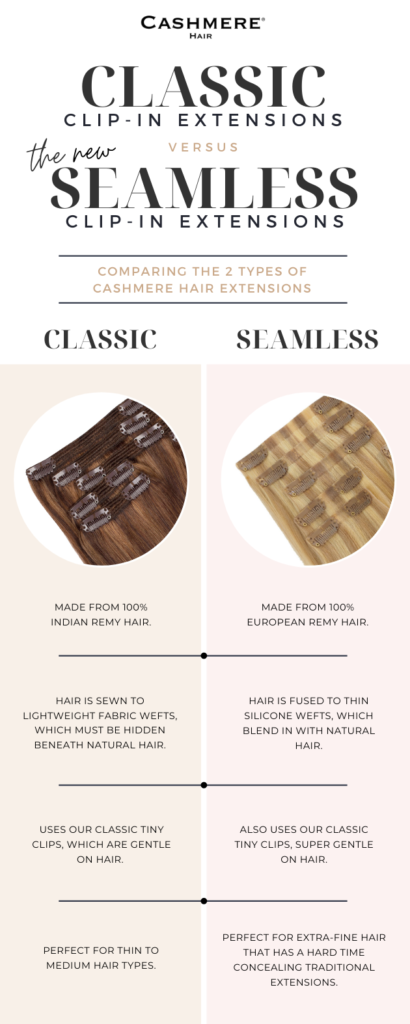 Classic vs. Seamless Extensions