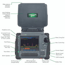 OSCOR Green Spectrum Analyzer