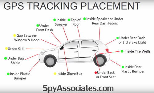 Secret Tracking Device For Car >> Secret Tracking Device For Car Upcoming New Car Release 2020