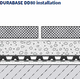 Durabase DD 80 Matting For Drainage Of Ceramic Tiles Outdoors