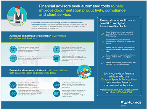 Nuance Infographic: Role of technology in financial documentation Icon