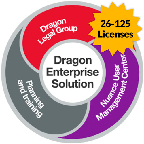 Dragon Legal 15 Group - Level B