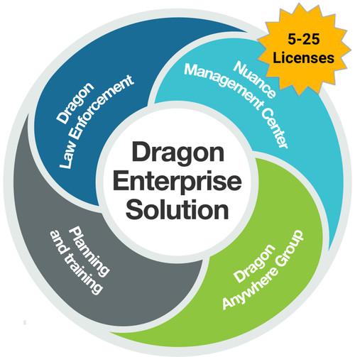 Dragon Law Enforcement 15 - Level A