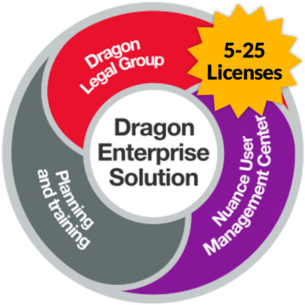 Dragon Legal 15 Group - Level AA