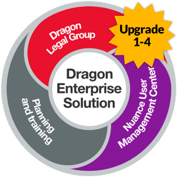 Dragon Legal 15 Group - Level AA - Upgrade from Legal 13 and up