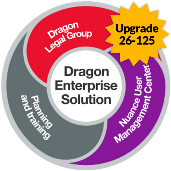 Dragon Legal 15 Group - Level B - Upgrade from Legal 13 and up