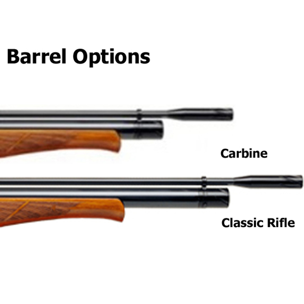 Best price for Air Arms S400 Walnut Thumbhole