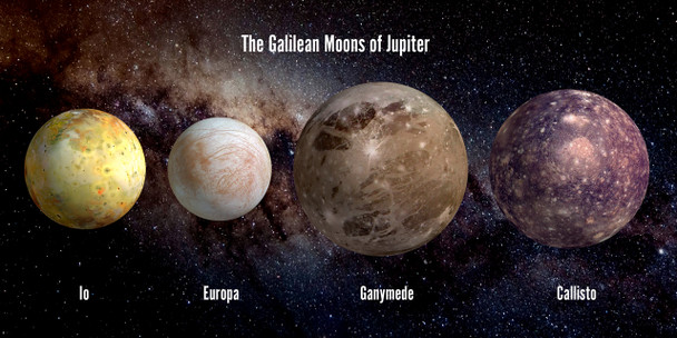 Galilean Moons of Jupiter Long Card