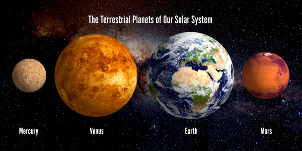Terrestrial Planets Long Card