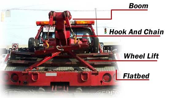 tow-truck-equipment.jpg
