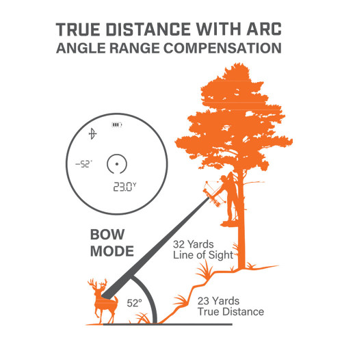 Rangefinders - Hunting, Archery, Tactical   Bushnell