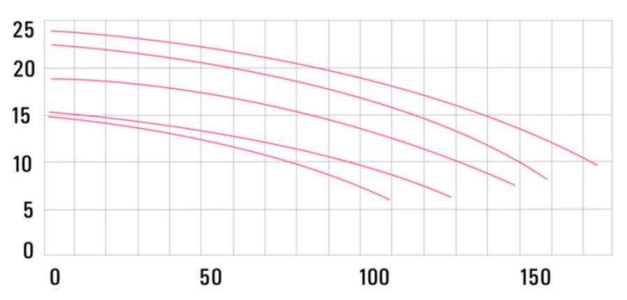 curve-hurricane.jpg