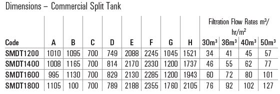 Commercial Swimming Pool Split Tank