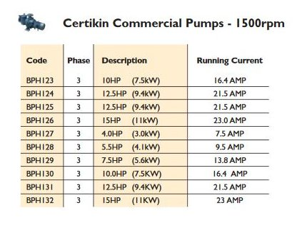 Certikin BP 1500 rpm Commercial Swimming Pool Pump Power usage