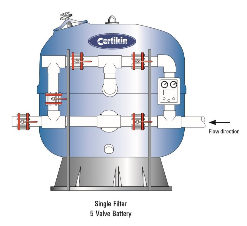 not to scale example of Certikin single filter with 5 Valve Battery
