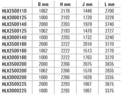 HLX Horizontal Commercial Pool Filter dimensions chart