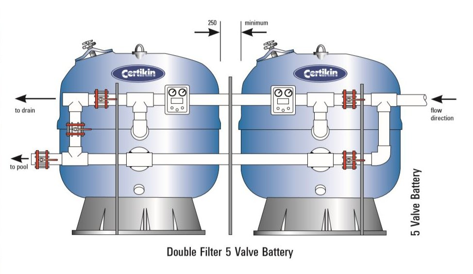 not to scale example of Certikin double filter with 5 Valve Battery