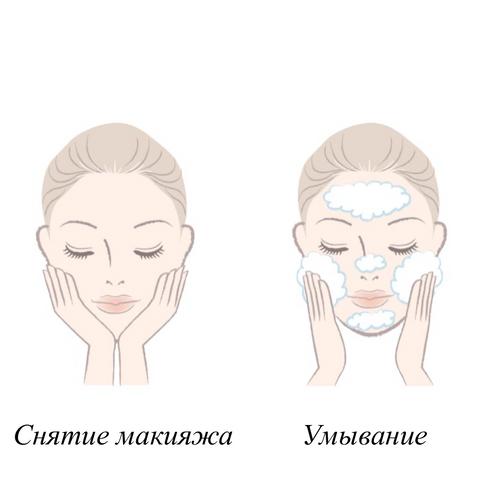AMARANTH Mild Cleansing Gel — гель для снятия макияжа и умывания