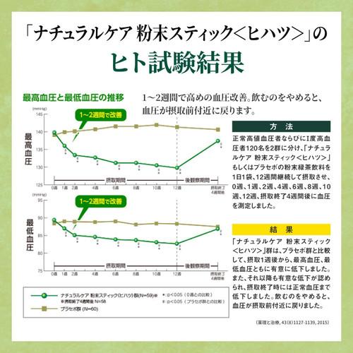 Livita Natural Care Hihatsu Зеленый чай от высокого давления