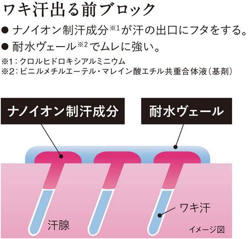 Lion Ban Premium Stick — Нано-ионы блокируют выработку пота