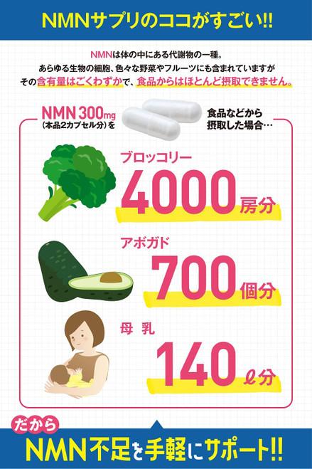 Taiyoudo NMN 150 mg Никотинамидмононуклеотид