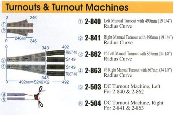 KATO UNITRACK HO turnouts & turnout machines list