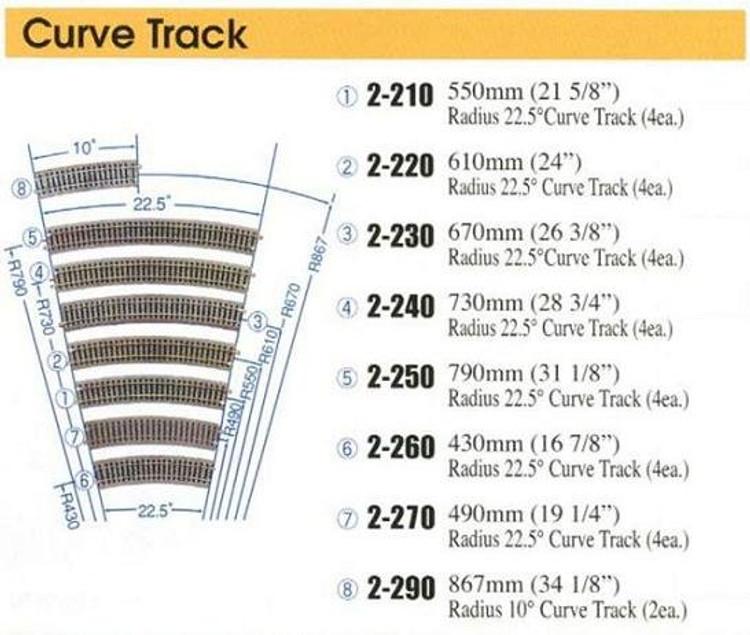 "Kato 2-290 HO Unitrack 34 1//8/"" radius curve 2 pieces"