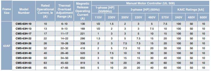cms-63h-chart.jpg