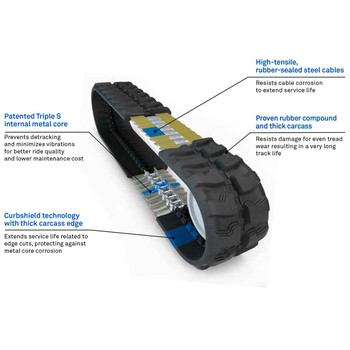 MEX SD Excavator Track Features
