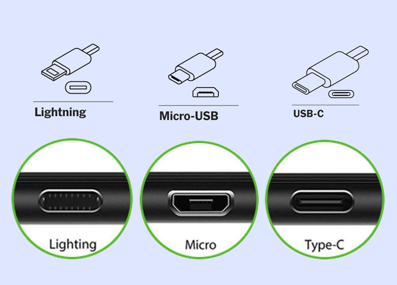 Phone Charging Kit (Z026)
