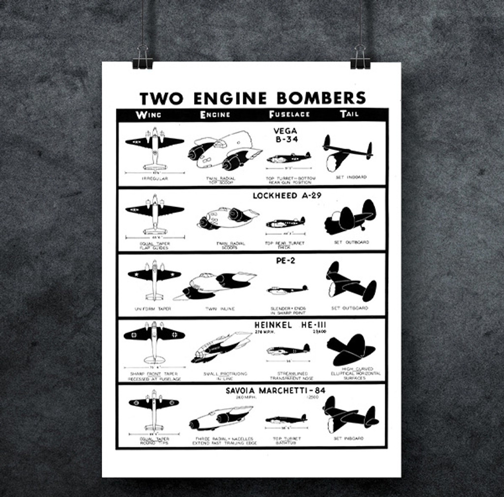 Two Engine Bombers #4 WWII Military Aircraft Identification Poster Mockup Art Display