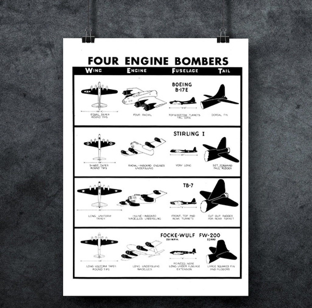Four Engine Bombers #1 WWII Aircraft Identification Poster Mockup Art Display